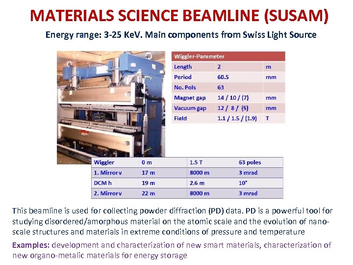 MATERIALS SCIENCE BEAMLINE (SUSAM) Energy range: 3‐ 25 Ke. V. Main components from Swiss