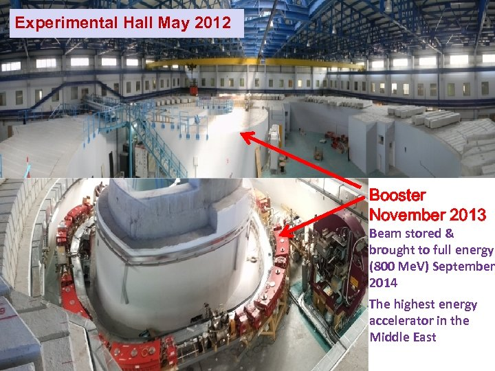 Experimental Hall May 2012 Booster November 2013 Beam stored & brought to full energy