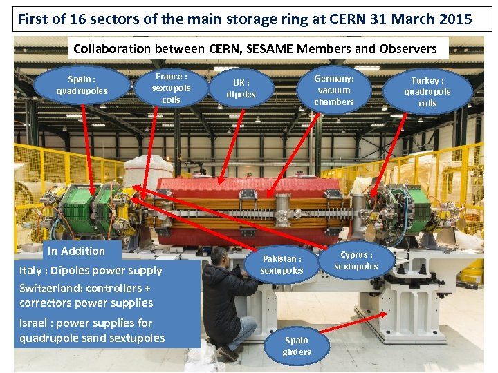 First of 16 sectors of the main storage ring at CERN 31 March 2015