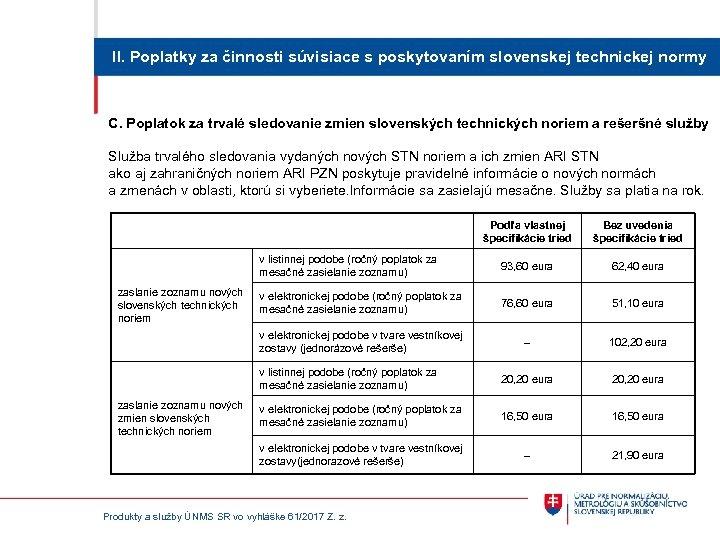 II. Poplatky za činnosti súvisiace s poskytovaním slovenskej technickej normy C. Poplatok za trvalé