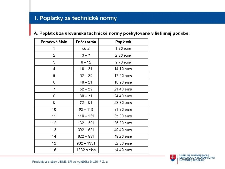 I. Poplatky za technické normy A. Poplatok za slovenské technické normy poskytované v listinnej
