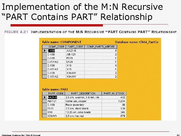 "Implementation of the M: N Recursive ""PART Contains PART"" Relationship Database Systems 6 e"