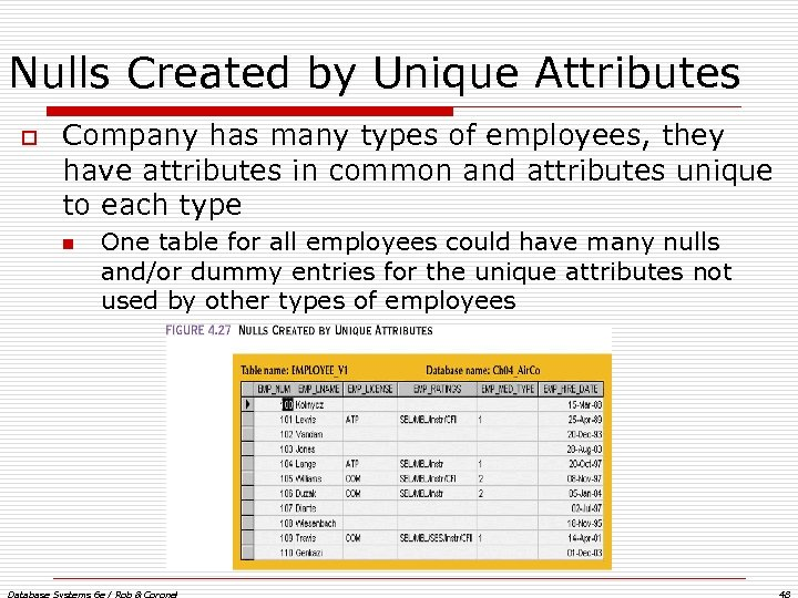 Nulls Created by Unique Attributes o Company has many types of employees, they have