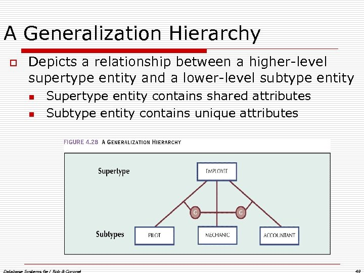 A Generalization Hierarchy o Depicts a relationship between a higher-level supertype entity and a