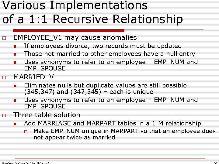 Various Implementations of a 1: 1 Recursive Relationship o EMPLOYEE_V 1 may cause anomalies