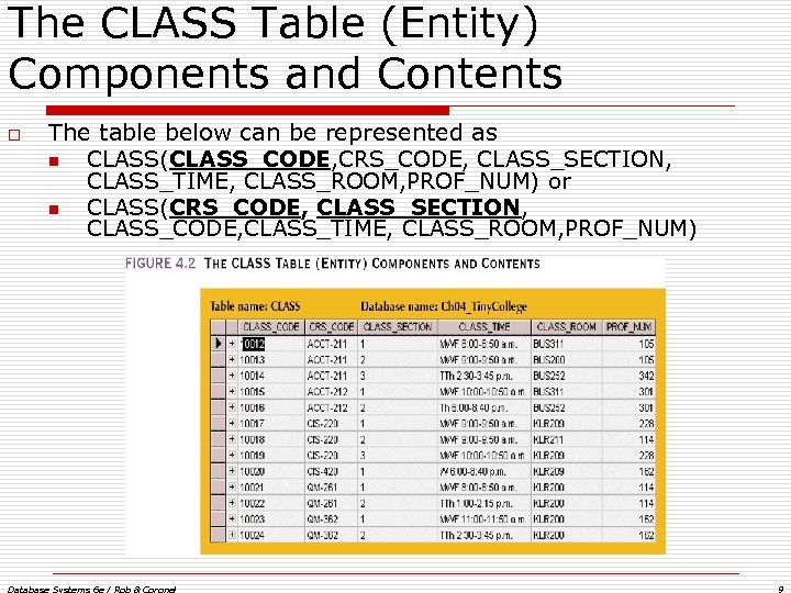 The CLASS Table (Entity) Components and Contents o The table below can be represented