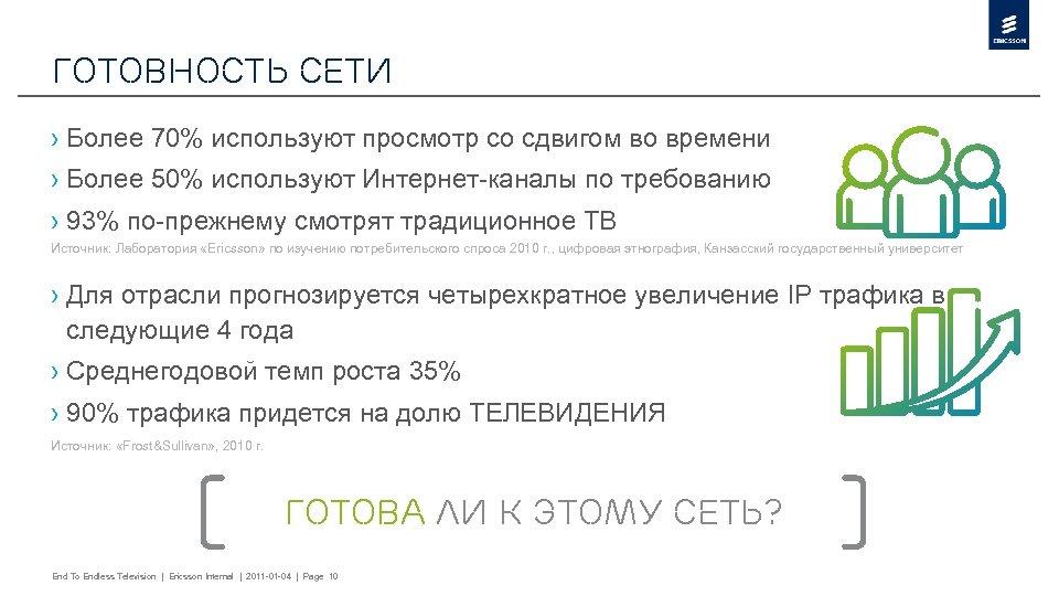 ГОТОВНОСТЬ СЕТИ › Более 70% используют просмотр со сдвигом во времени › Более 50%