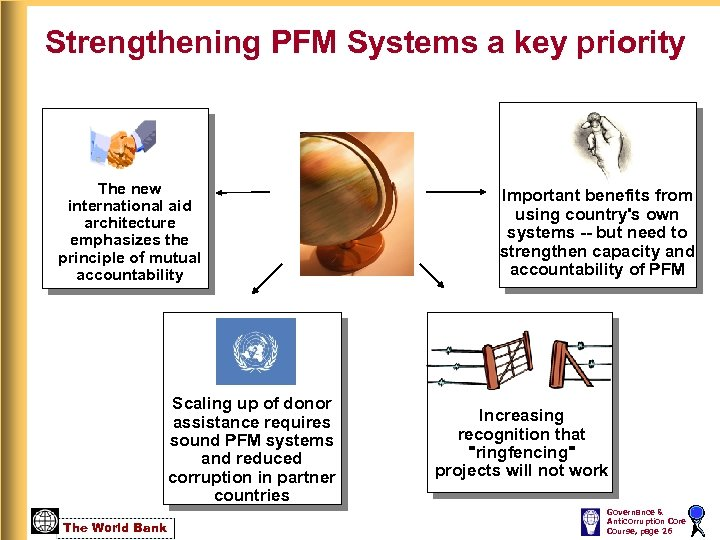 Strengthening PFM Systems a key priority The new international aid architecture emphasizes the principle