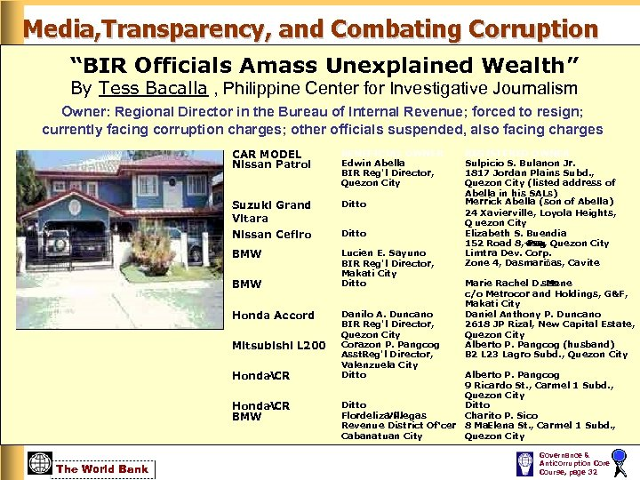 """Media, Transparency, and Combating Corruption """"BIR Officials Amass Unexplained Wealth"""" By Tess Bacalla ,"""