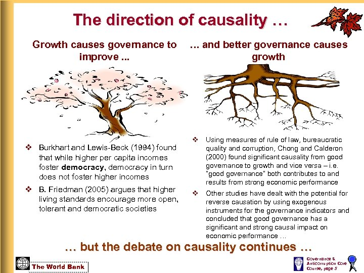 The direction of causality … Growth causes governance to improve. . . v Burkhart