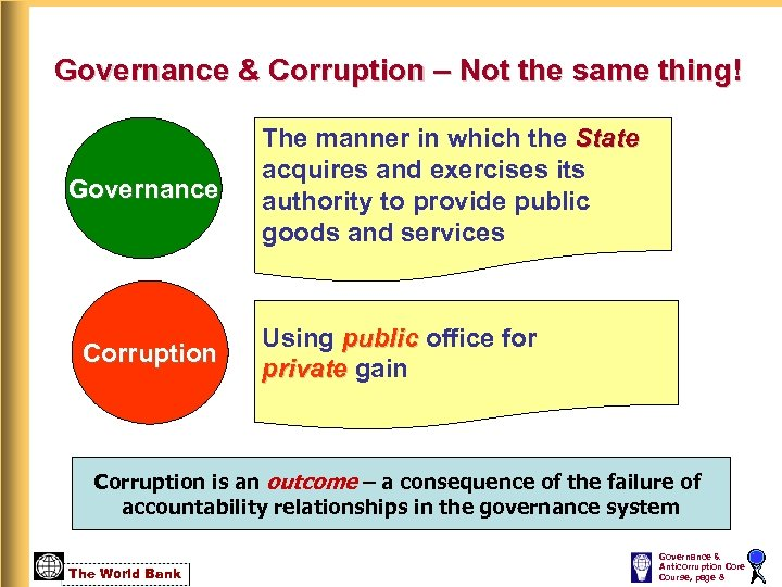 Governance & Corruption – Not the same thing! Governance Corruption The manner in which