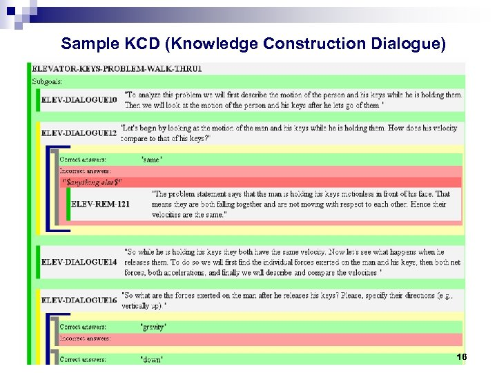Sample KCD (Knowledge Construction Dialogue) 16