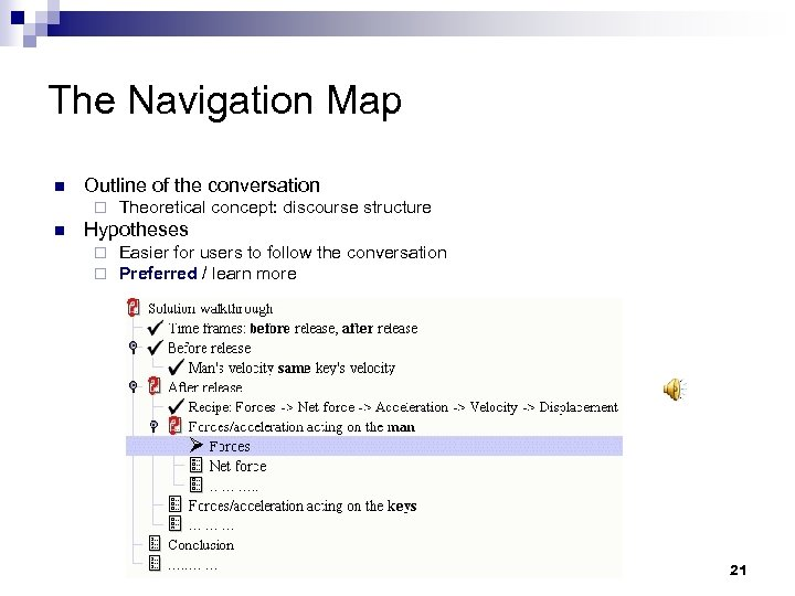 The Navigation Map n Outline of the conversation ¨ n Theoretical concept: discourse structure
