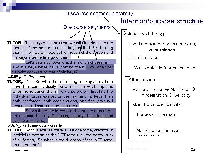Discourse segment hierarchy Discourse segments Intention/purpose structure Solution walkthrough TUTOR 1: To analyze this