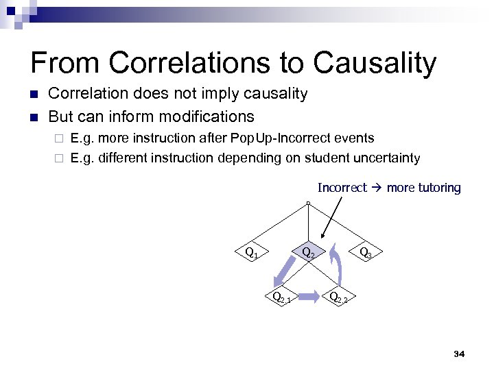 From Correlations to Causality n n Correlation does not imply causality But can inform