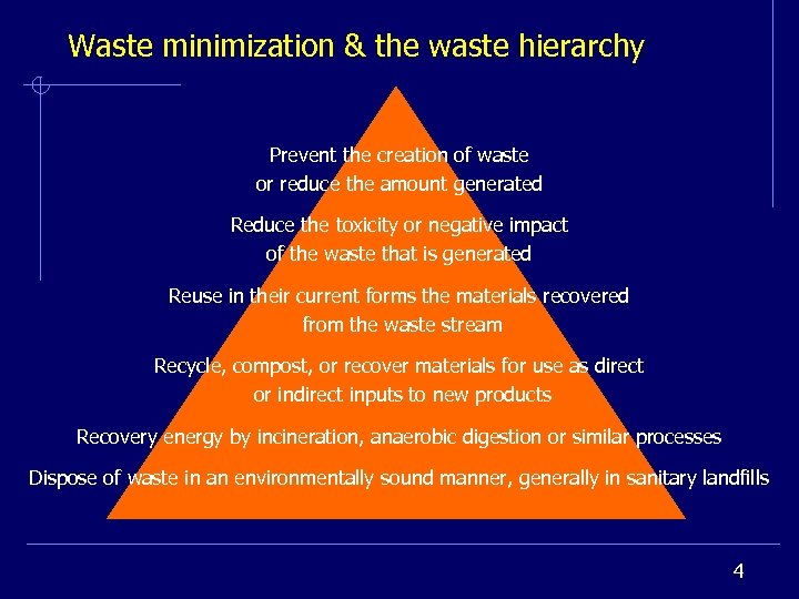 Waste minimization & the waste hierarchy Prevent the creation of waste or reduce the