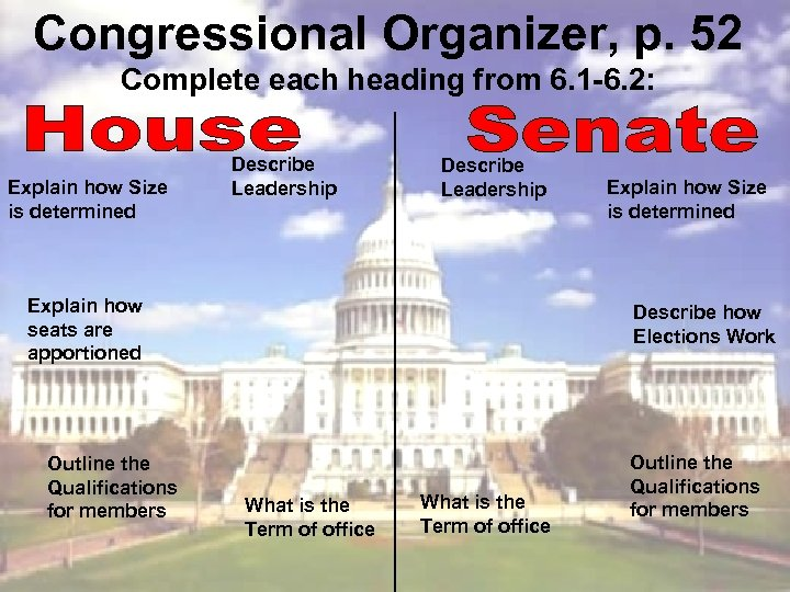 Congressional Organizer, p. 52 Complete each heading from 6. 1 -6. 2: Explain how
