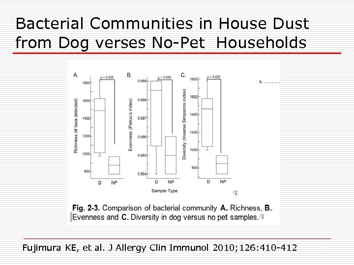 Bacterial Communities in House Dust from Dog verses No-Pet Households Fujimura KE, et al.