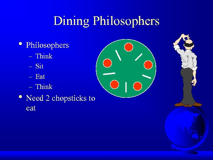 Dining Philosophers • Philosophers – – Think Sit Eat Think • Need 2 chopsticks