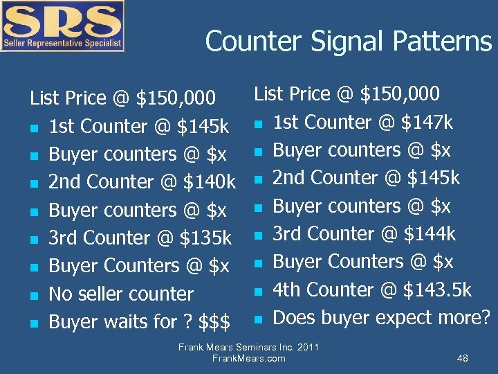 Counter Signal Patterns List Price @ $150, 000 n 1 st Counter @ $147