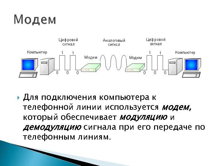 Для подключения компьютера к телефонной линии используется модем, который обеспечивает модуляцию и демодуляцию