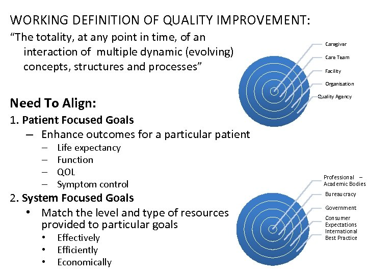 "WORKING DEFINITION OF QUALITY IMPROVEMENT: ""The totality, at any point in time, of an"