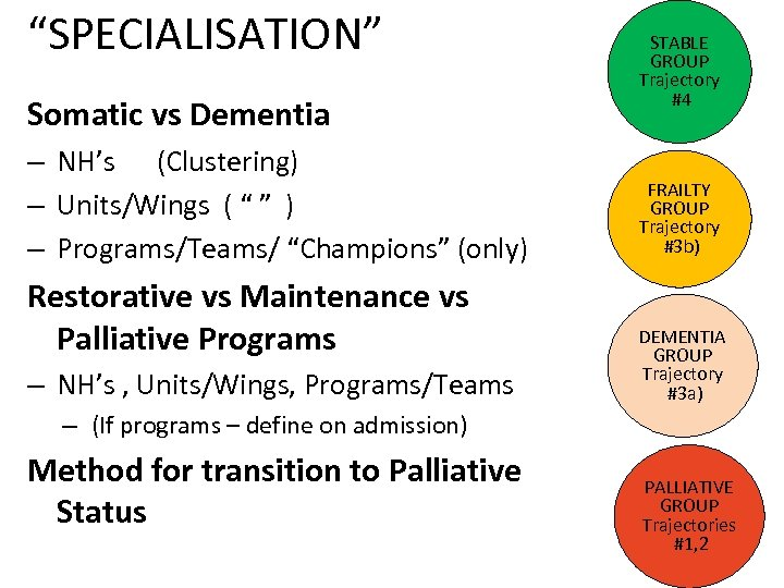 """SPECIALISATION"" Somatic vs Dementia – NH's (Clustering) – Units/Wings ( "" "" ) –"
