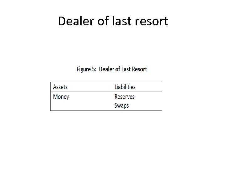 Dealer of last resort