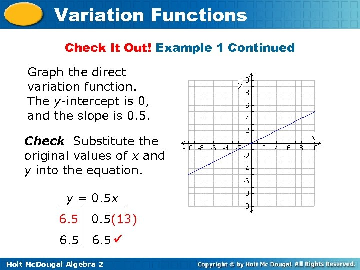 Variation Functions Check It Out! Example 1 Continued Graph the direct variation function. The