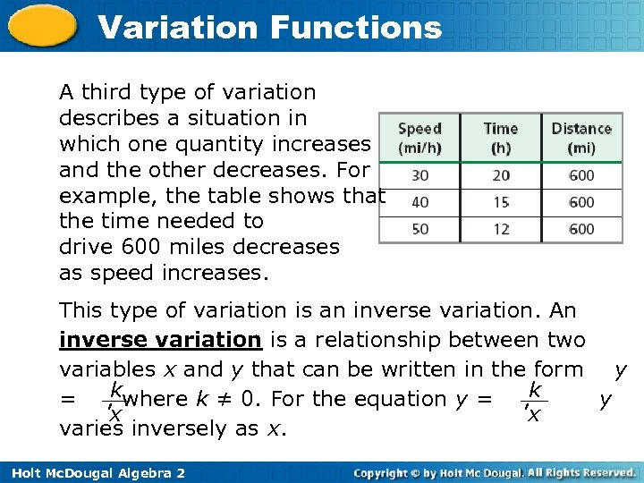 Variation Functions A third type of variation describes a situation in which one quantity