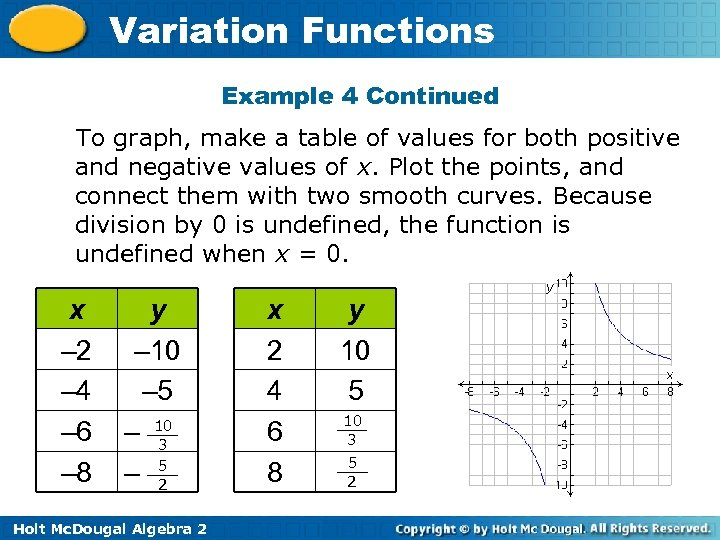 Variation Functions Example 4 Continued To graph, make a table of values for both