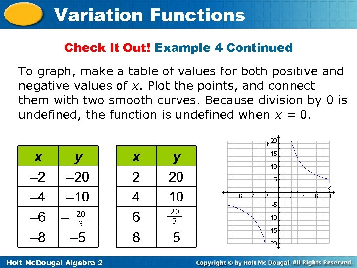Variation Functions Check It Out! Example 4 Continued To graph, make a table of