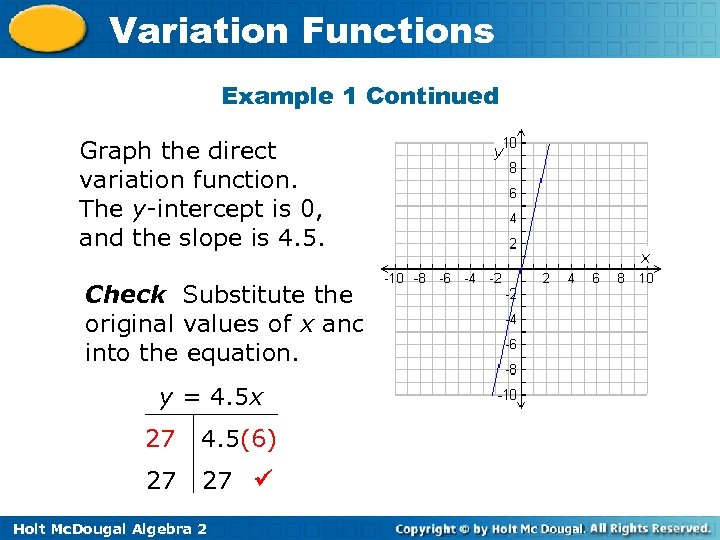 Variation Functions Example 1 Continued Graph the direct variation function. The y-intercept is 0,