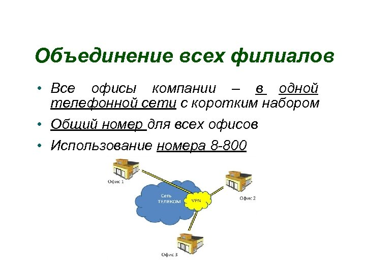 Объединение всех филиалов • Все офисы компании – в одной телефонной сети с коротким