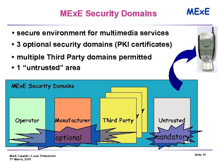 MEx. E Security Domains secure environment for multimedia services 3 optional security domains (PKI
