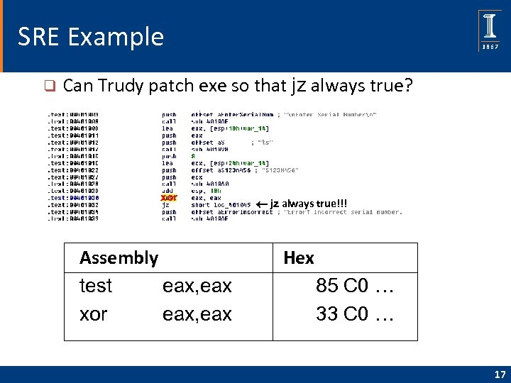 SRE Example q Can Trudy patch exe so that jz always true? xor Assembly
