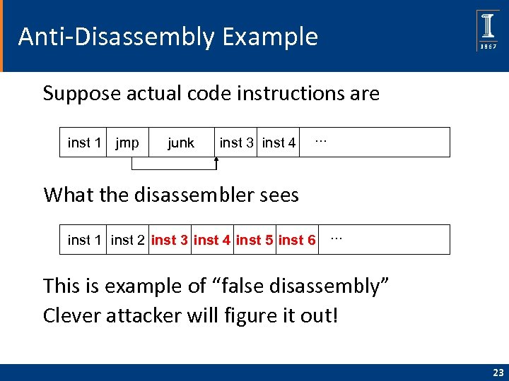 Anti-Disassembly Example Suppose actual code instructions are inst 1 jmp junk inst 3 inst