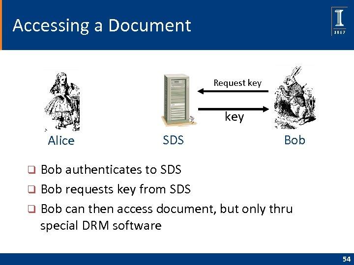Accessing a Document Request key Alice SDS Bob authenticates to SDS q Bob requests