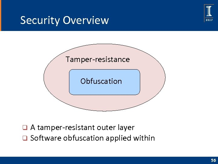 Security Overview Tamper-resistance Obfuscation A tamper-resistant outer layer q Software obfuscation applied within q