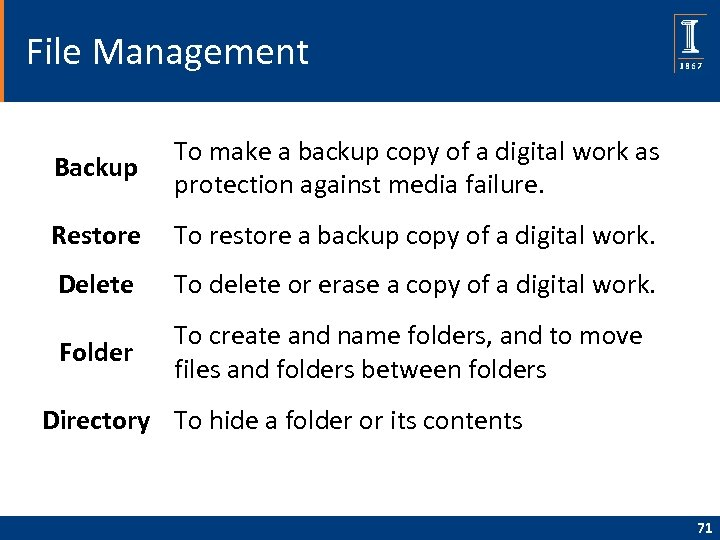 File Management Backup To make a backup copy of a digital work as protection