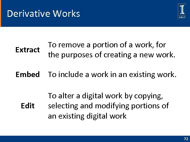 Derivative Works To remove a portion of a work, for Extract the purposes of