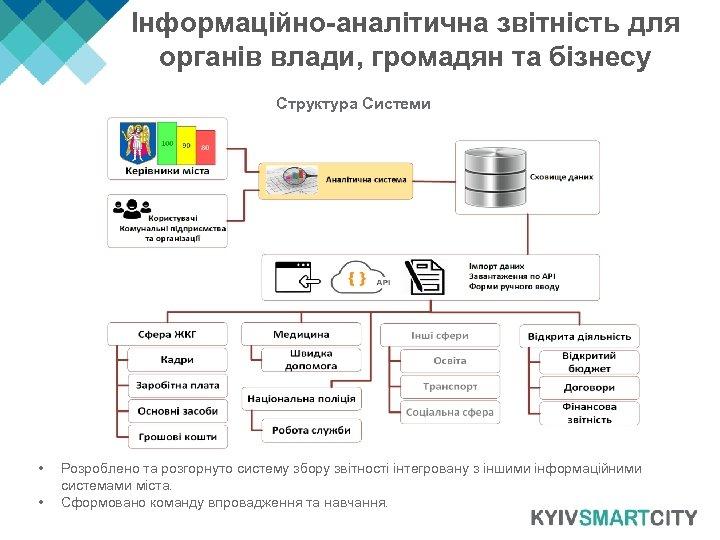 Інформаційно-аналітична звітність для органів влади, громадян та бізнесу Структура Системи • • Розроблено та