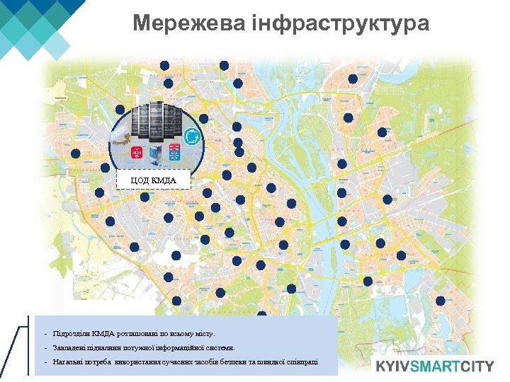 Мережева інфраструктура ЕТАПИ РОЗВИТКУ МЕРЕЖЕВОЇ ІНФРАСТРУКТУРИ КМДА ЦОД КМДА - Підрозділи КМДА розташовані по