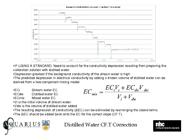 • IF USING A STANDARD: Need to account for the conductivity depression resulting