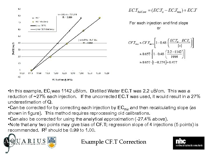 For each injection and find slope or • In this example, ECi was 1142