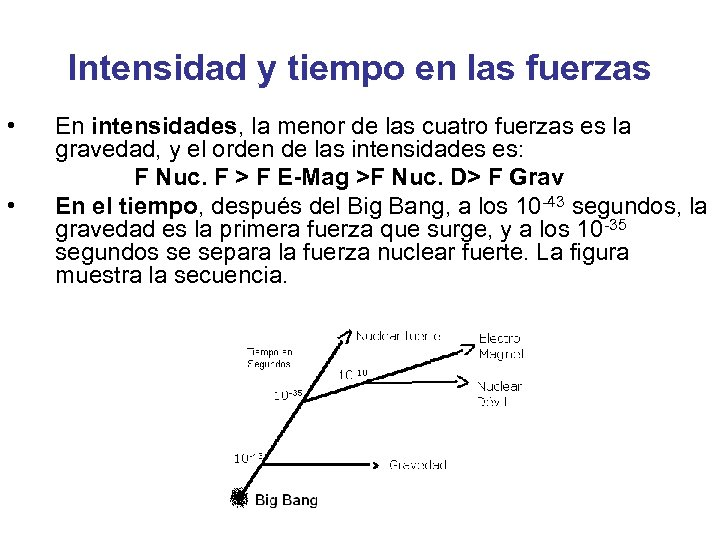 Intensidad y tiempo en las fuerzas • En intensidades, la menor de las cuatro