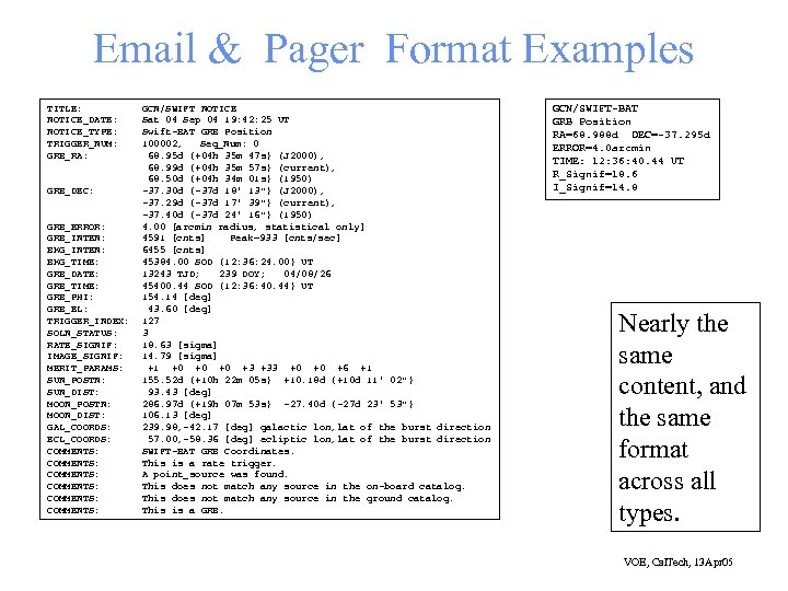Email & Pager Format Examples TITLE: NOTICE_DATE: NOTICE_TYPE: TRIGGER_NUM: GRB_RA: GRB_DEC: GRB_ERROR: GRB_INTEN: BKG_TIME: