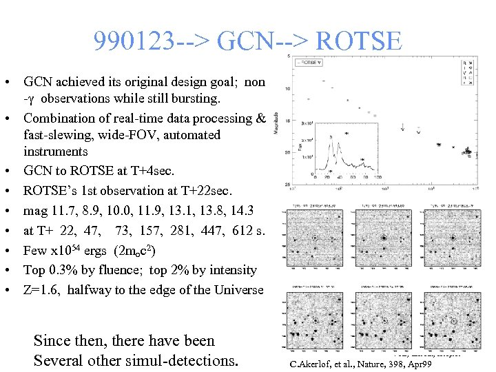 990123 --> GCN--> ROTSE • GCN achieved its original design goal; non -g observations