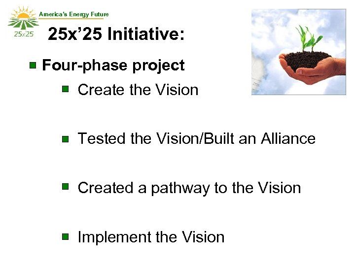 America's Energy Future 25 x' 25 Initiative: Four-phase project Create the Vision Tested the