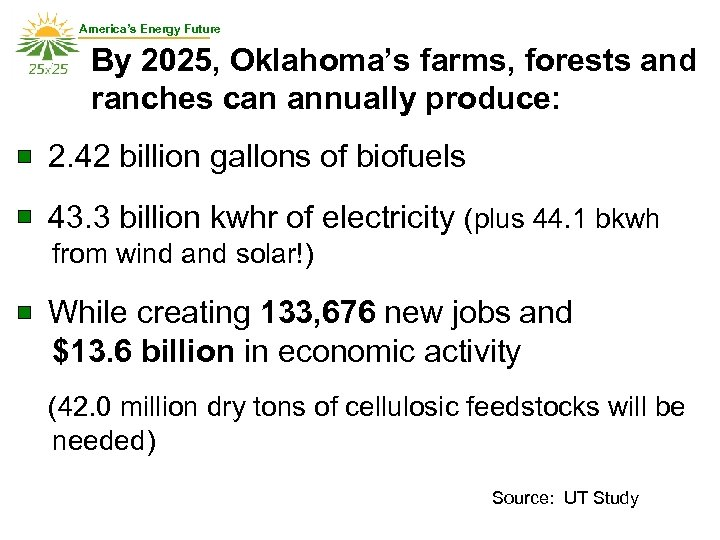 America's Energy Future By 2025, Oklahoma's farms, forests and ranches can annually produce: 2.